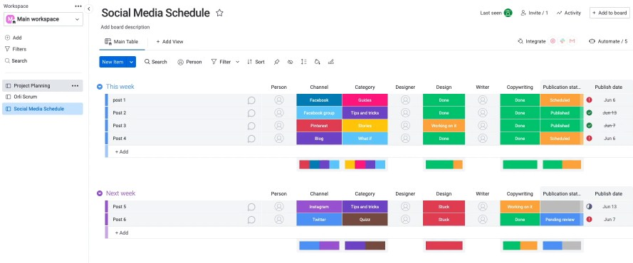Monday.com Discord - a project management tool for business automation and business processes