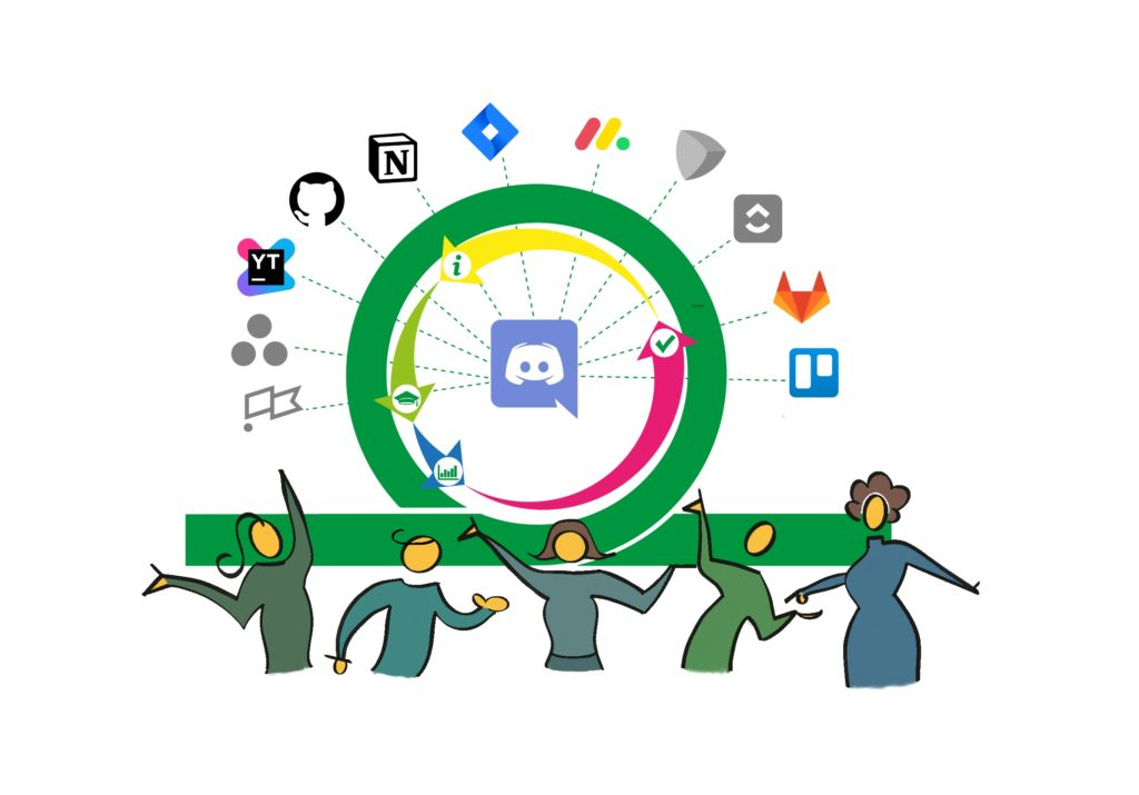 Orli Agile Scrum Bot for Discord - Daily bot needs just one click to keep your tasks up-to-date across multiple Project Management tools. Automatic Orli Daily provides preconfigured Agile best practices with reports on performance, all while living in the convenience of your Discord server.