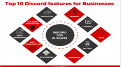 Discord bot for business Daily bot Scrum bot pm bot project management bots