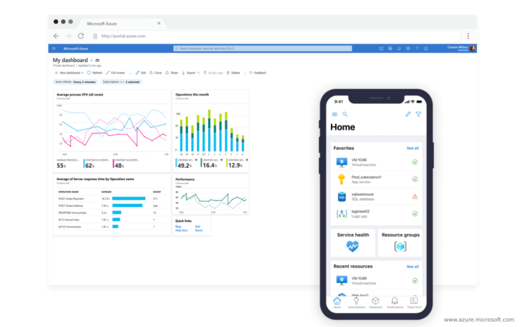 Azure Microsoft - Top 10 Best Software Development Tools Any Developer Must Know